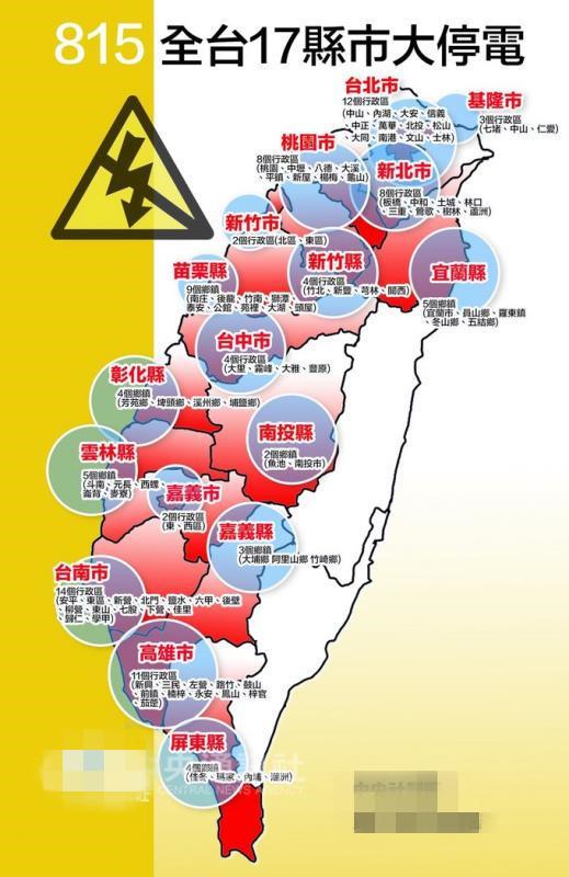 怨沸腾了 全台停电 蔡当局要用蜡烛 点亮台湾