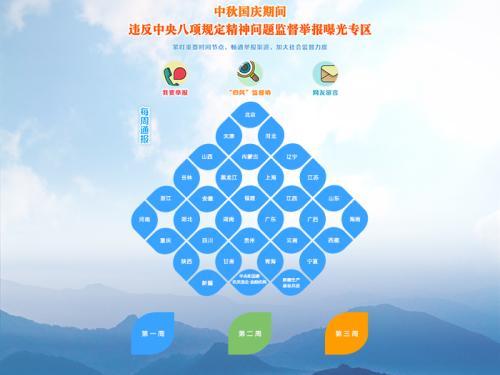 中纪委推出中秋国庆期间违规违纪监督举报曝光专区